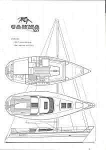 Gamma 100